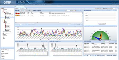 Lync Monitoring Performance Dashboard