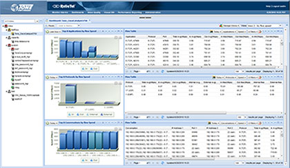ReliaTel Netflow Dashboard